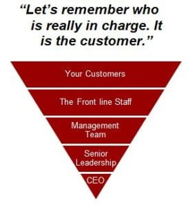 Let's remember who is really in charge. It is the customer.
