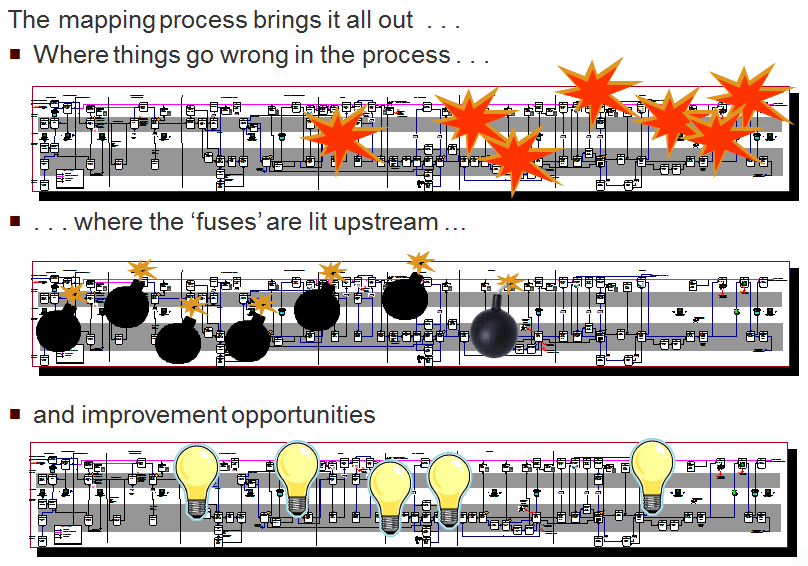 ProcessResults