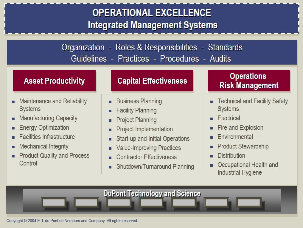The Operational Excellence Manifesto on lean six sigma logo